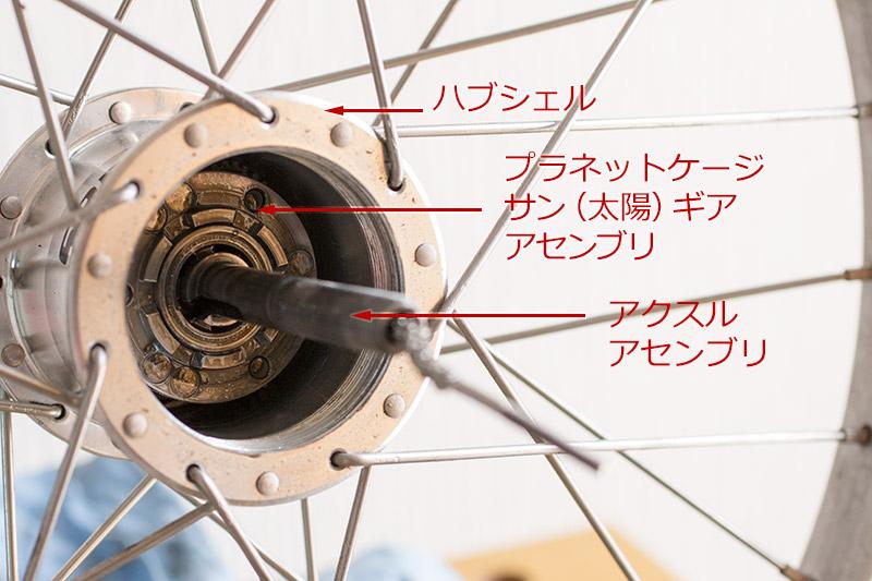 S-RF5(w) 分解